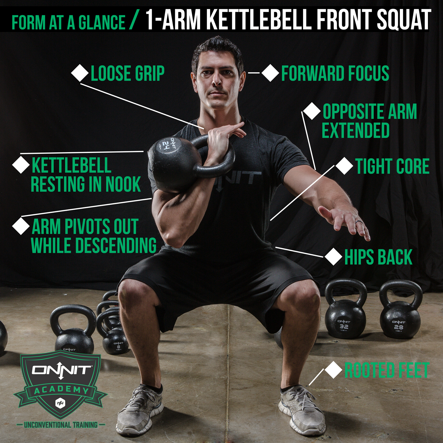 Exercise Kettlebell Overhead Windmill Modified: Form At A Glance: 1-Hand Kettlebell Front Squat