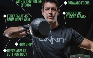 Form at a Glance: The Kettlebell High Pull Apex