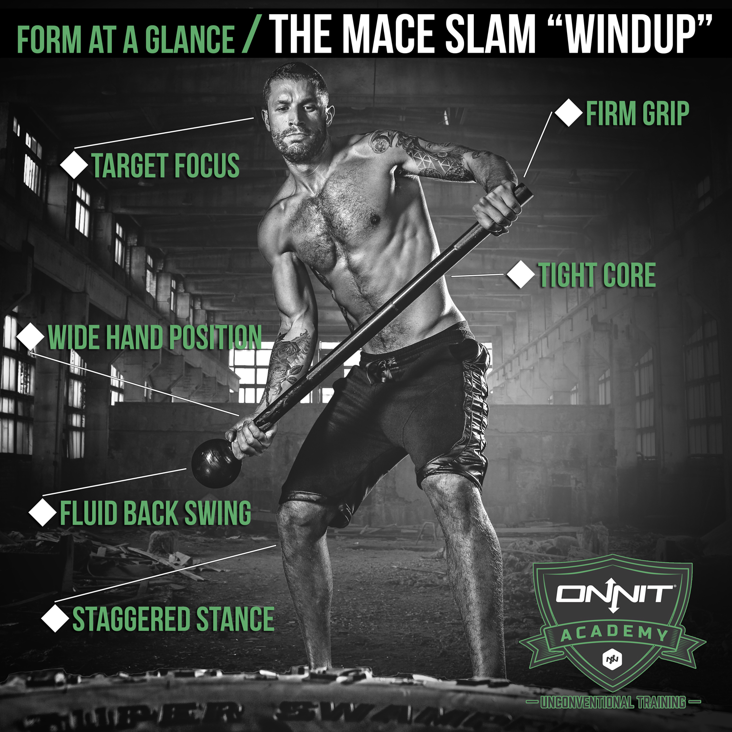 form at a glance the steel mace slam windup onnit academy