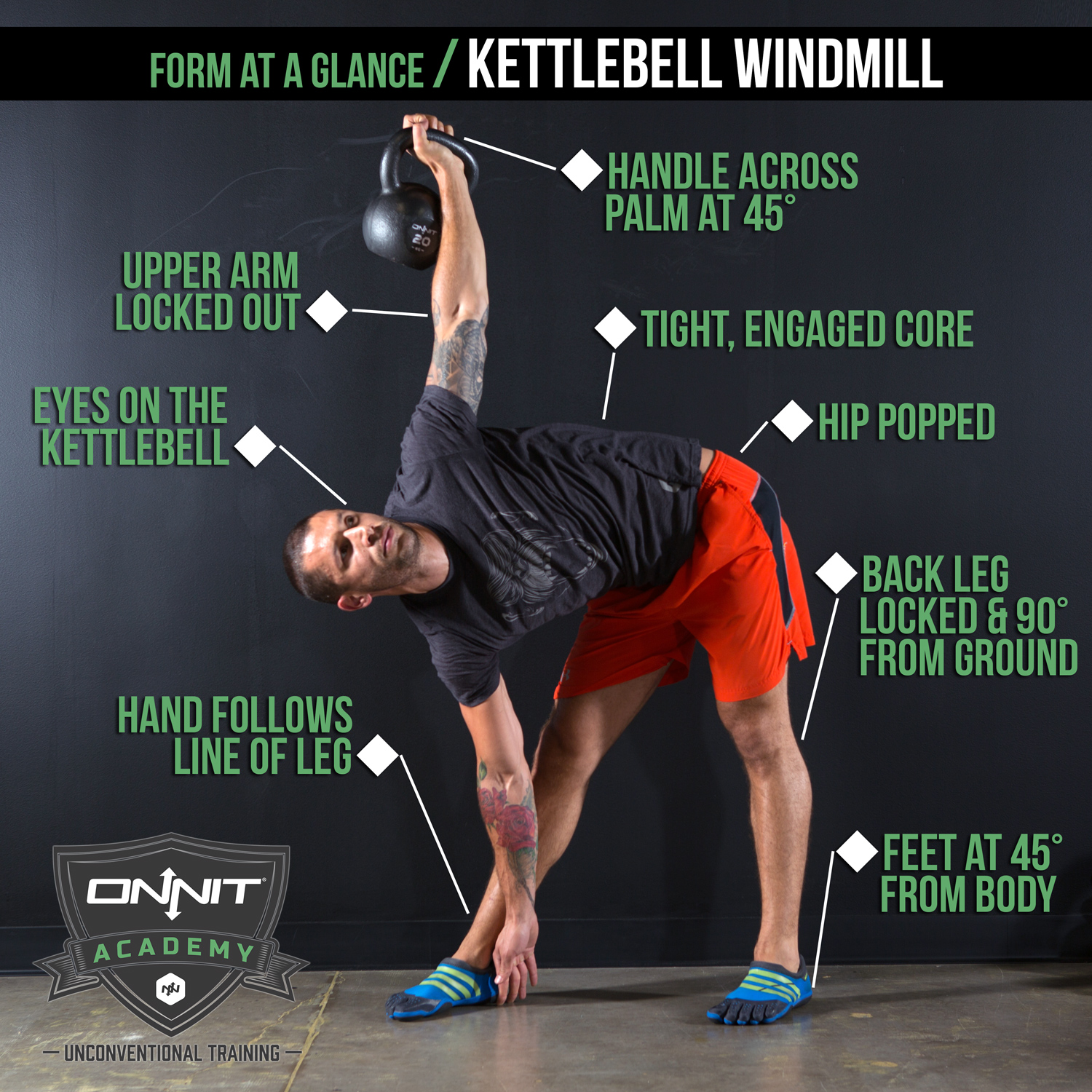 Form At A Glance Kettlebell Windmill Onnit Academy