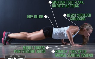 Form at a Glance: Staggered Push Up