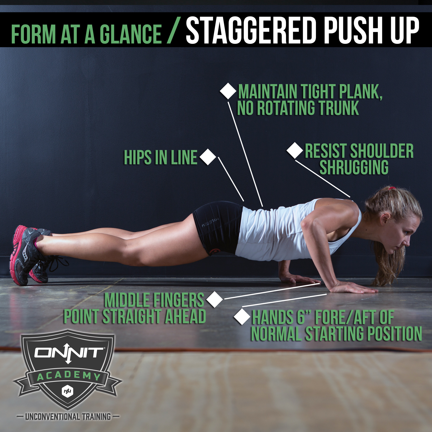 Form At A Glance: Staggered Push Ups