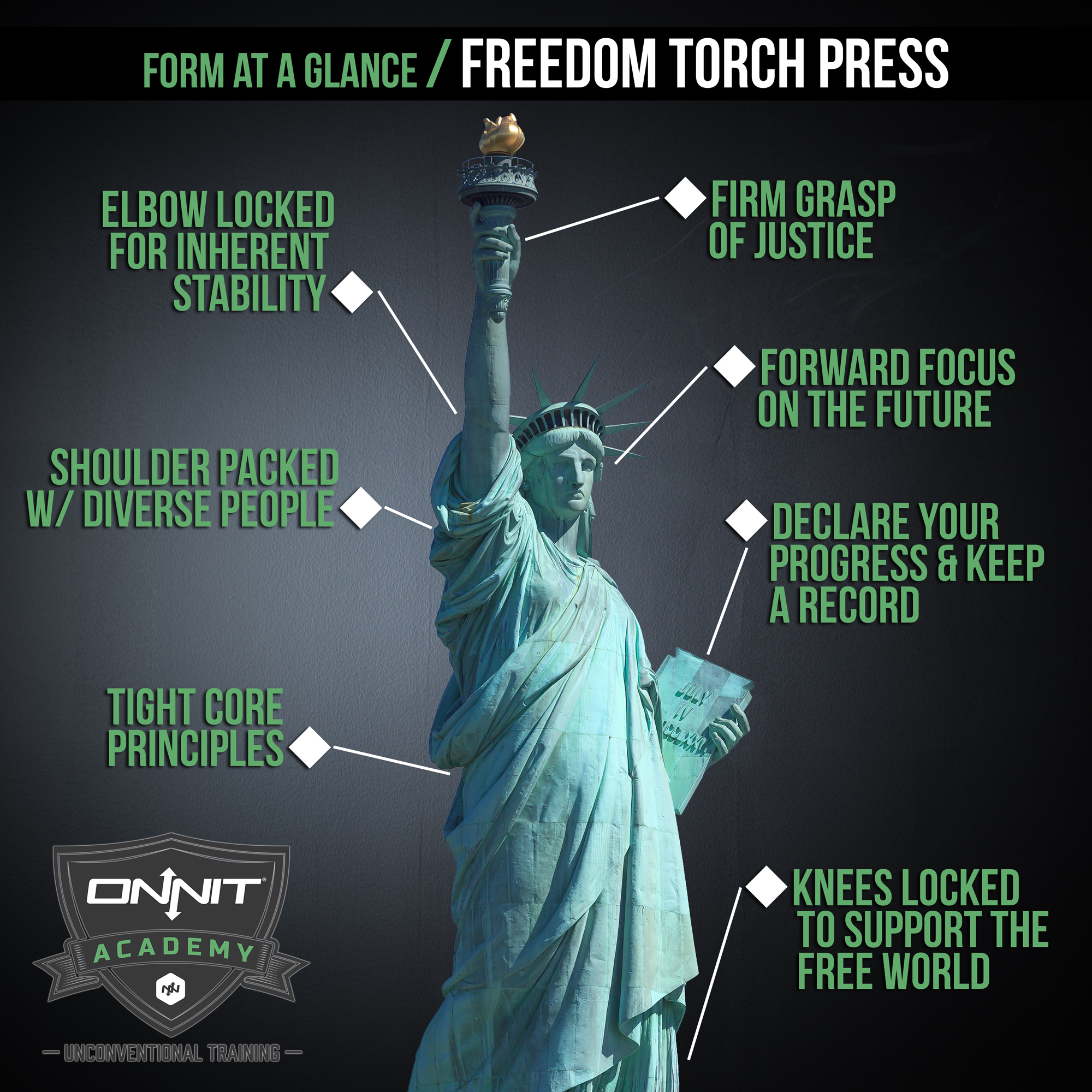 Form At A Glance Kettlebell Windmill: Form At A Glance: Torch Press