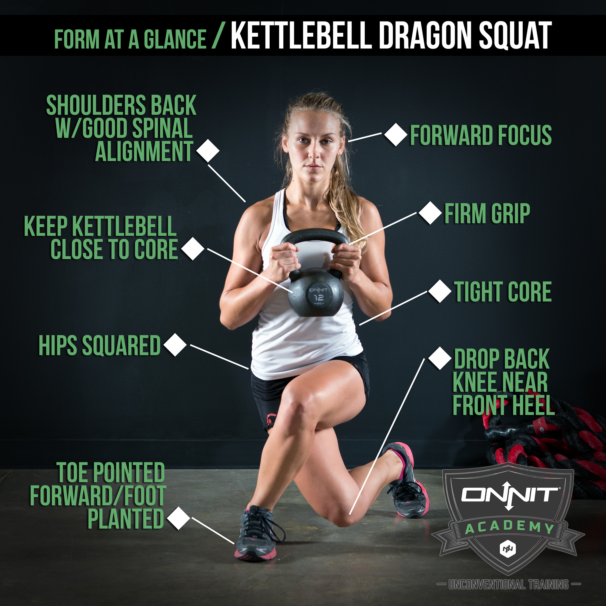Form At A Glance: Kettlebell Dragon Squat