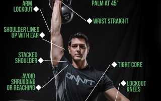 How to do the Kettlebell Overhead Lockout Exercise