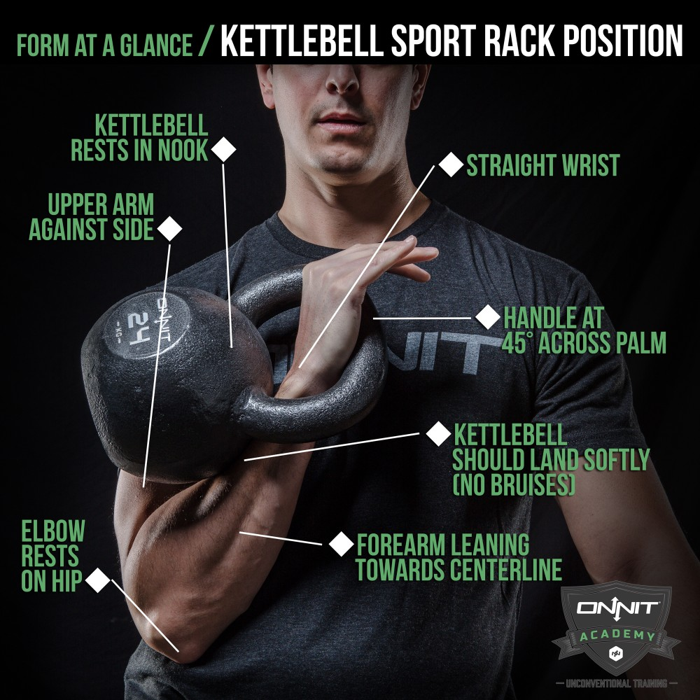 Form At A Glance Kettlebell Sport Rack Position Onnit