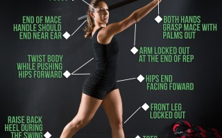 Form at a Glance: How to do the Steel Mace Paddle Swing Exercise