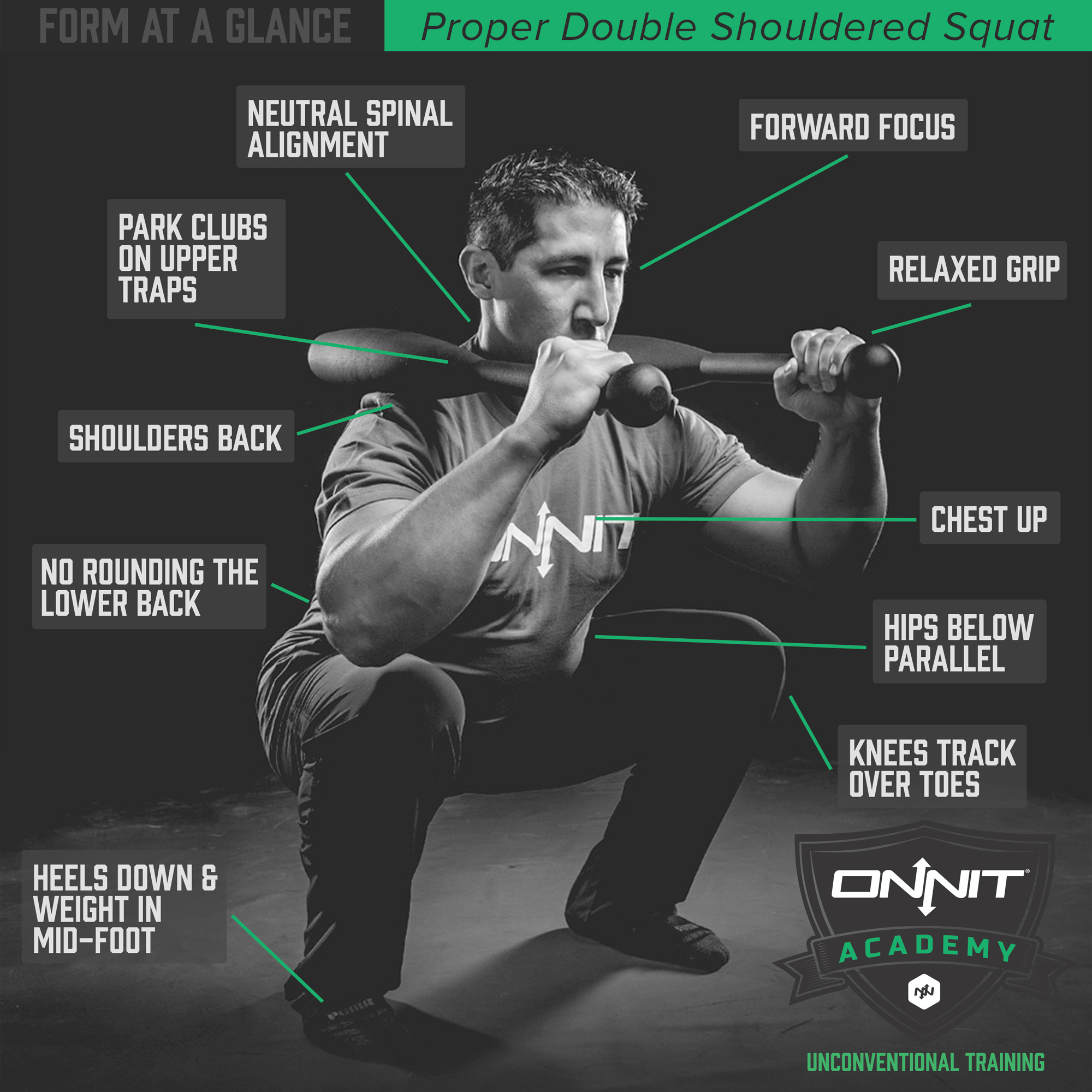 Form At A Glance Kettlebell Windmill: Form At A Glance: Double Steel Club Shouldered Squat