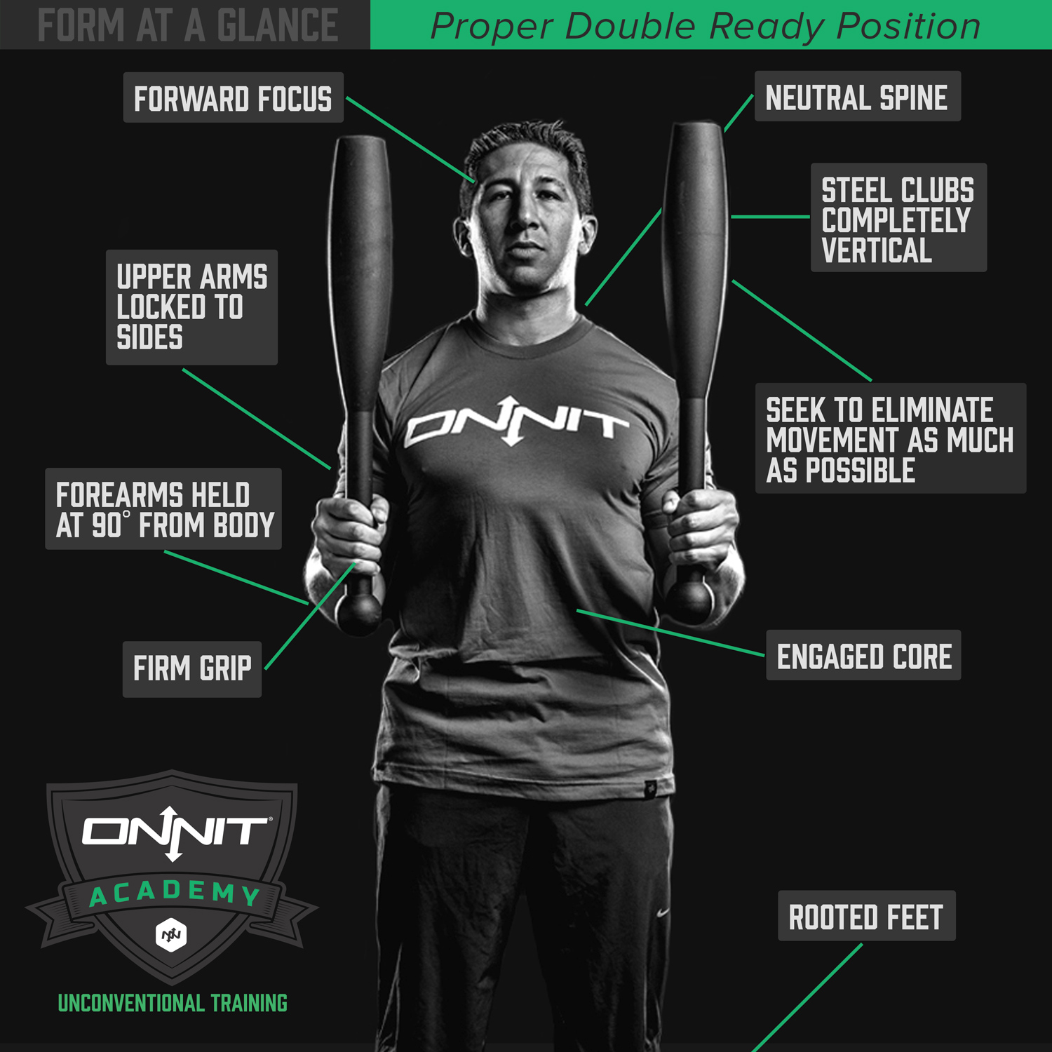 Form At A Glance Kettlebell Windmill: Form At A Glance: Steel Club Double Ready Position