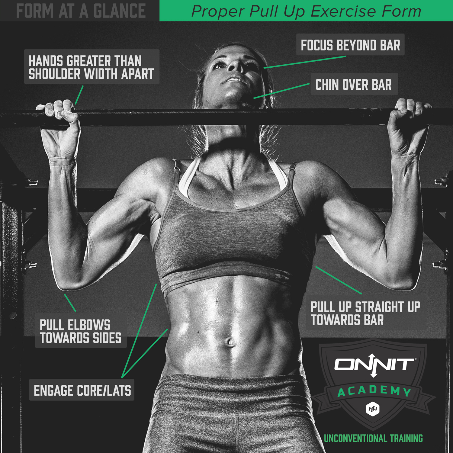 Form at a Glance: Bodyweight Pull Up   Onnit Academy