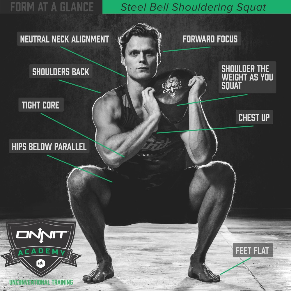 Form At A Glance Kettlebell Windmill: Form At A Glance: Steel Bell Shouldering Squat