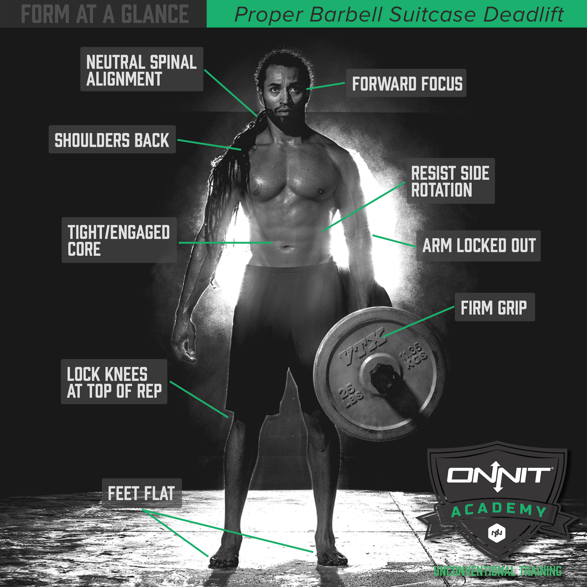 Exercise Kettlebell Deadlift: Form At A Glance: Barbell Suitcase Deadlift