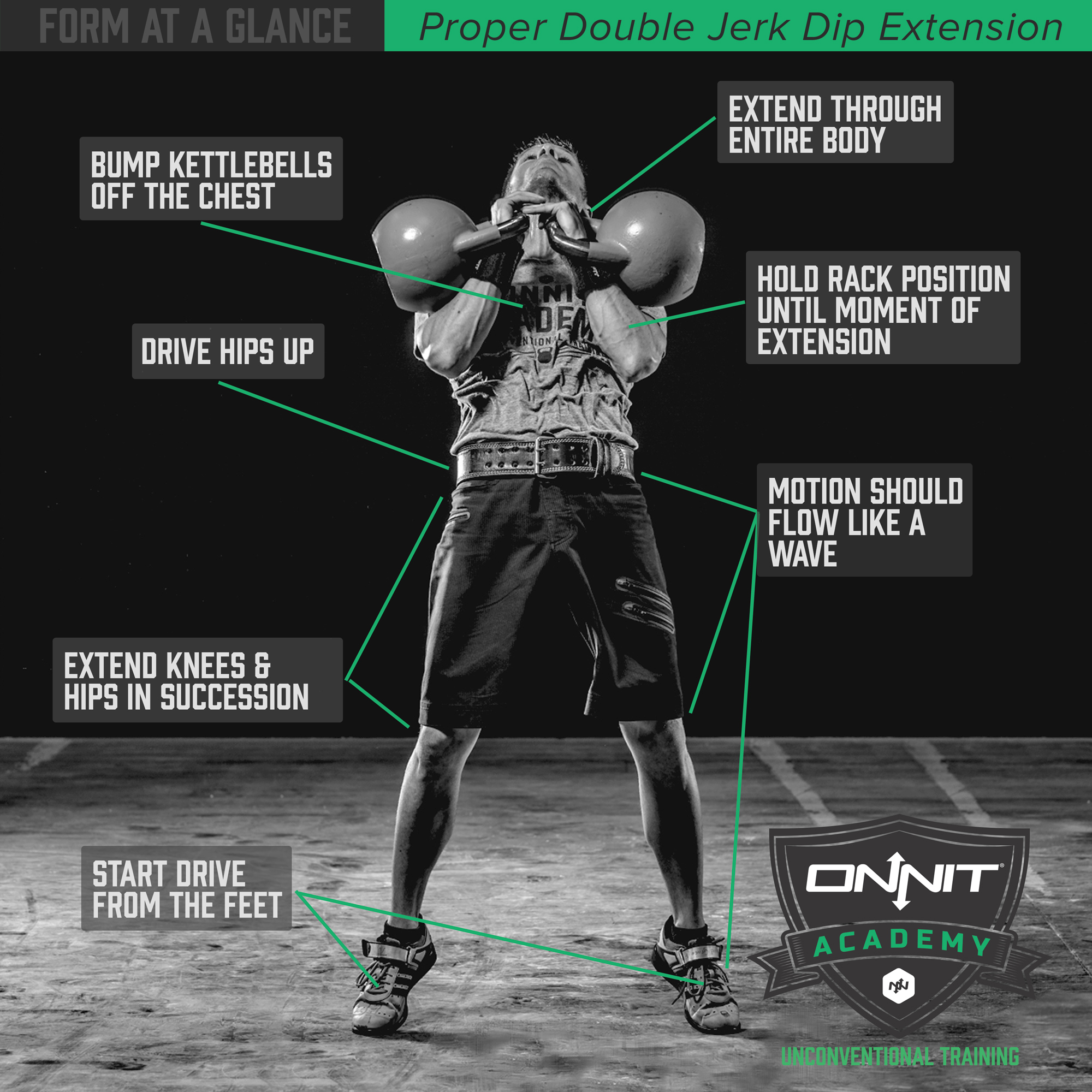 20 Minute Double Kettlebell Workout: Form At A Glance: Double Kettlebell Jerk Dip Extension