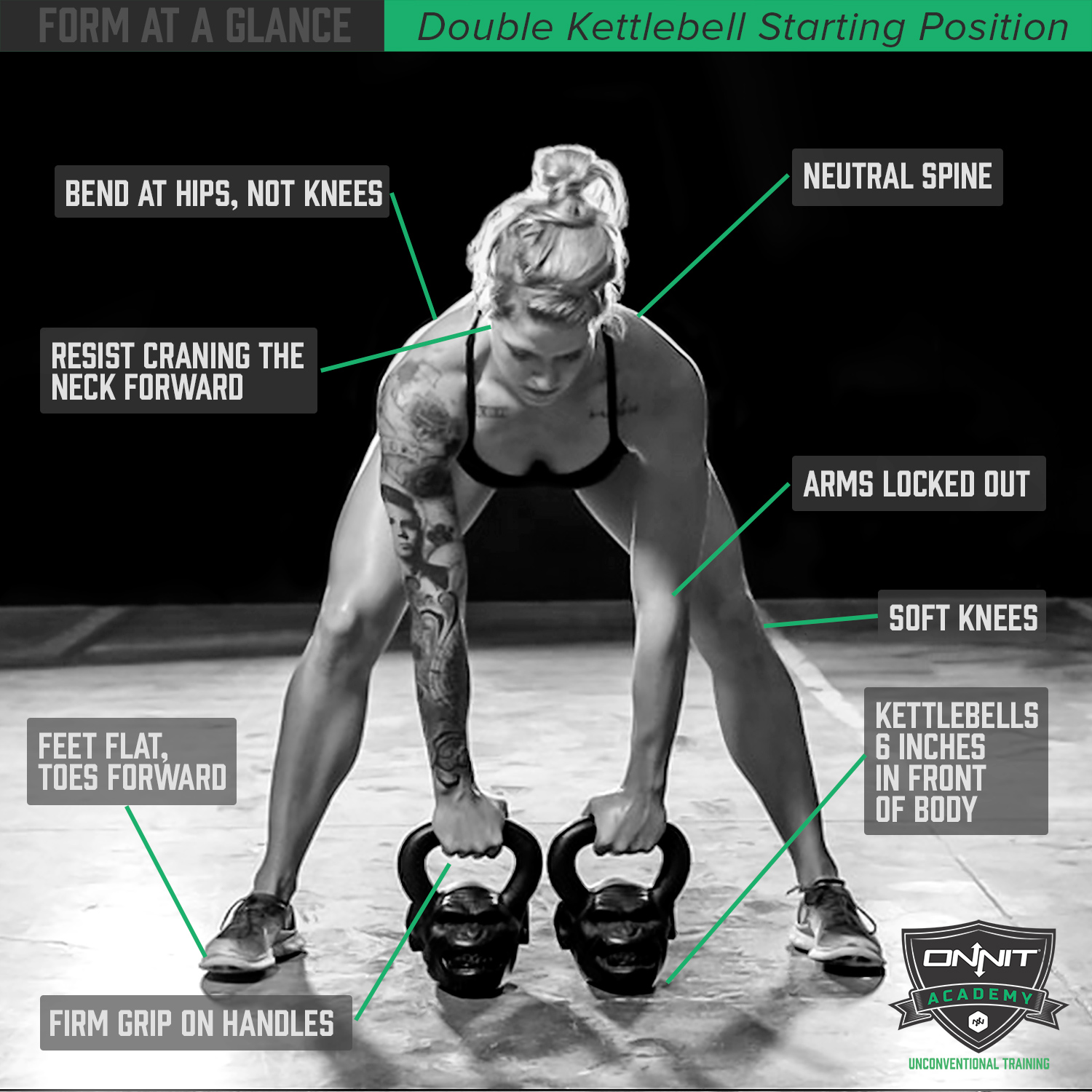 Form At A Glance Double Kettlebell Starting Position
