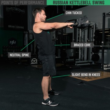 The Russian Kettlebell Swing is a great modality to teach athletes how to break at the abs, lats and glutes while using their bodies in a more efficient manner. More lat recruitment is also required at the apex of the swing in order to control the height of the swing.